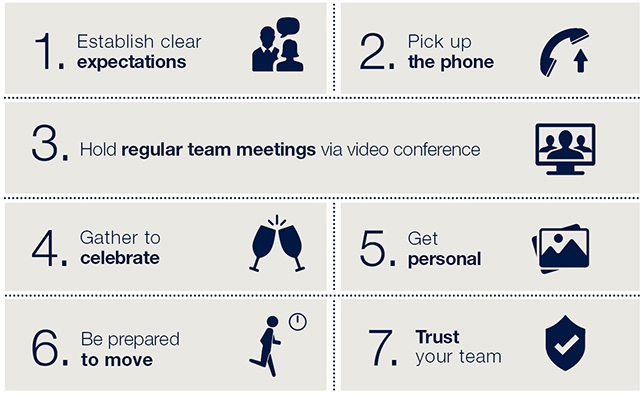 7 ways to improve the connectivity and performance of a team working remotely